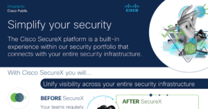 Simplify your security