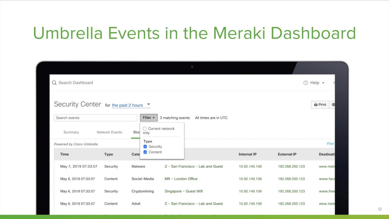 Security Made Simple with Cisco Meraki