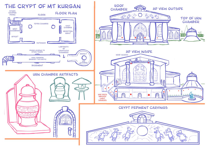 Concept Art: The Crypt at Mt. Kurgan 1/2