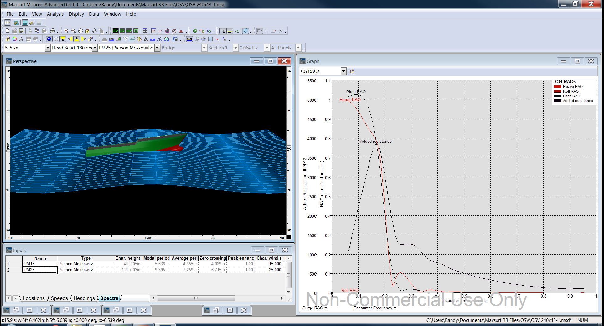 Maxsurf Motions for Vessel Seakeeping Analysis