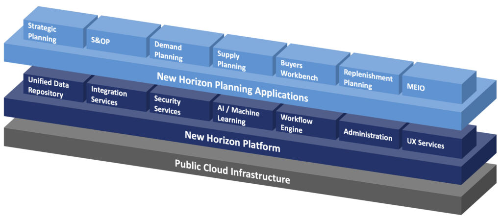 New Horizon Software Suite