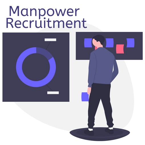 manpower recruitment