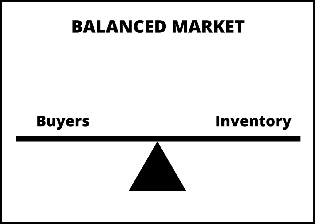 Balanced Market