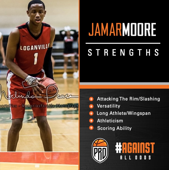 This image has an empty alt attribute; its file name is jamar-moore-strengths.jpg