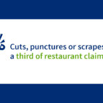 AFS_AmTrust Restaurant Cuts Punctures