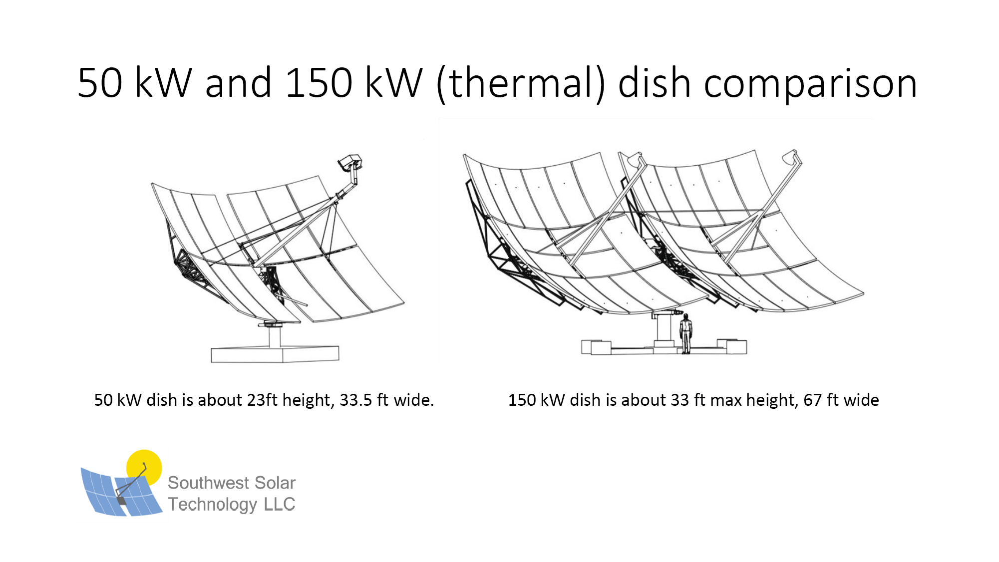 Sonoran Dish Energy.ai-05