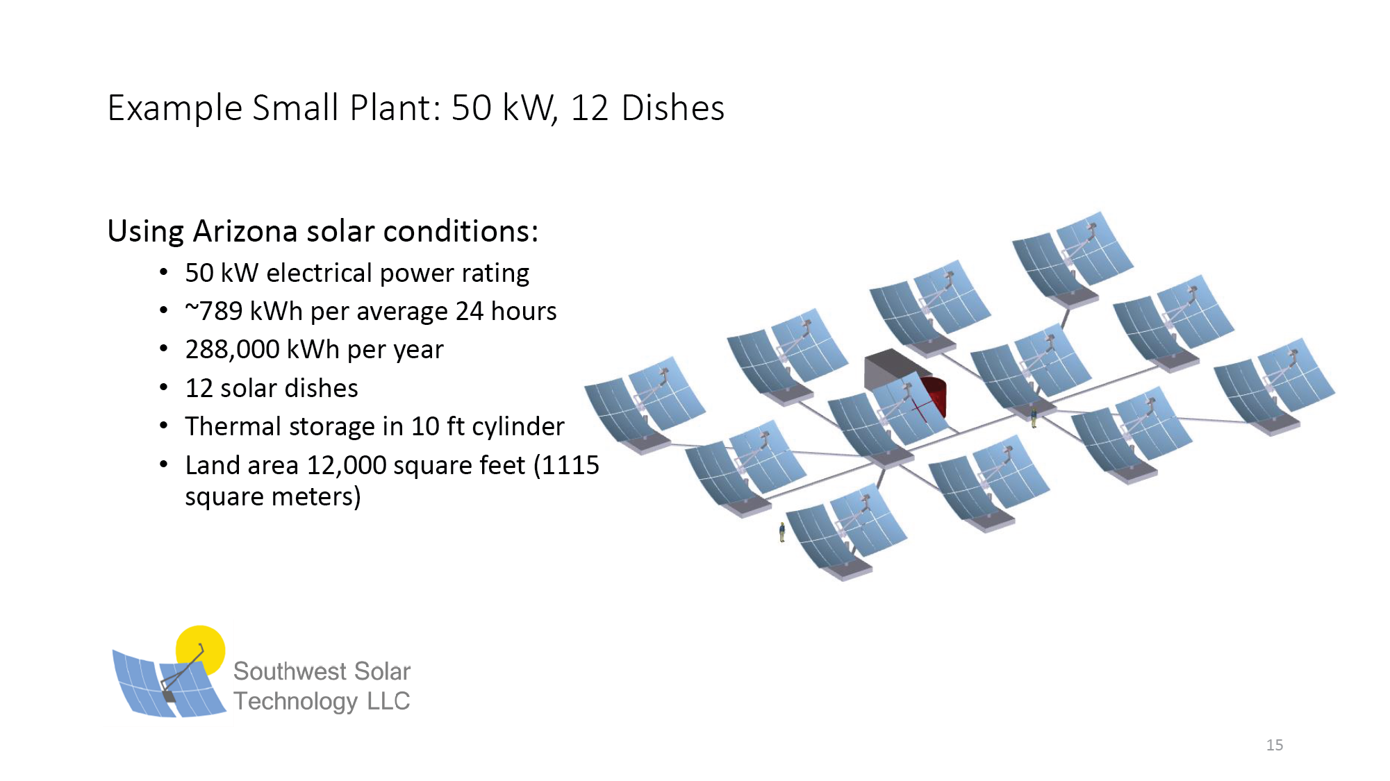 Sonoran Dish Energy.ai-15