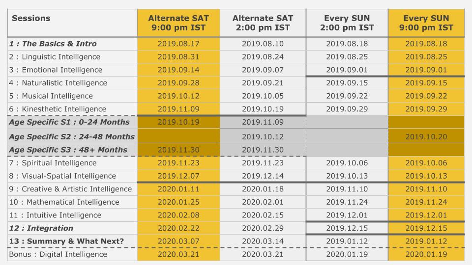 GBJP 2019 Schedule