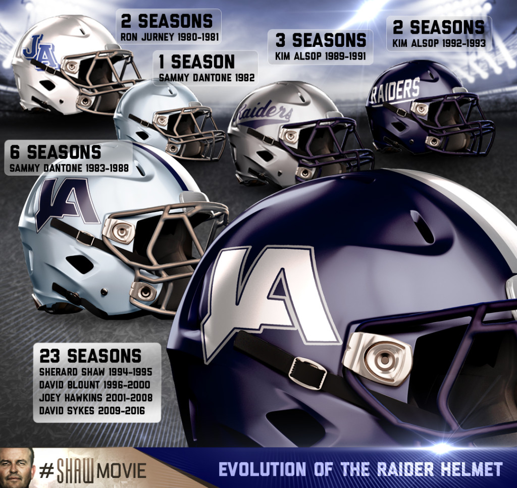 Helmet Graphic