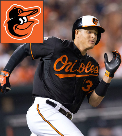 BAL-Team-Preview Manny Machado