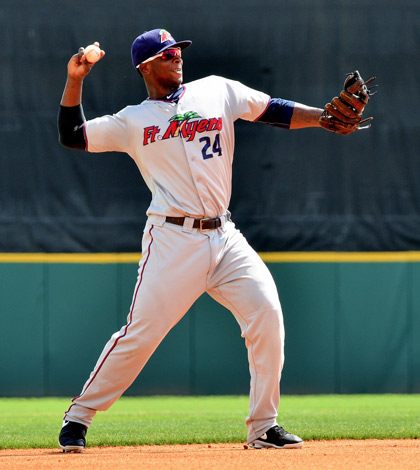 MIguel Sano,. 2015 Prospect Rankings, Tom Hagerty