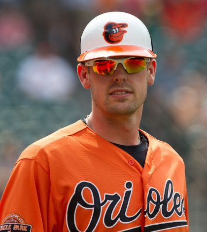 2016 Catcher Projections for the American League