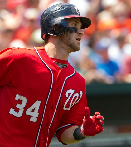Fantasy Baseball Top 250 Rankings