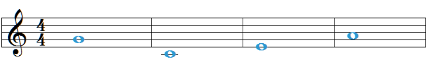 This is the standard tuning for soprano ukulele.