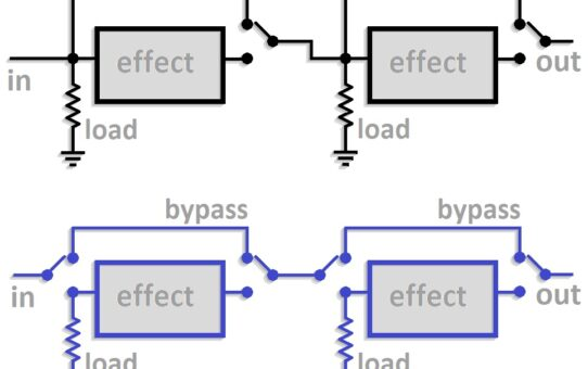 How True Bypass for Guitar Effects Works