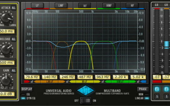 Which Dynamics Effect is Best for Guitar?