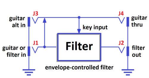 Solving the Envelope Filter Problem