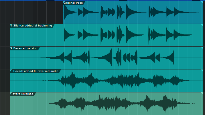 What the waveform looks like after each step of the preverb creation process, as described in the text.