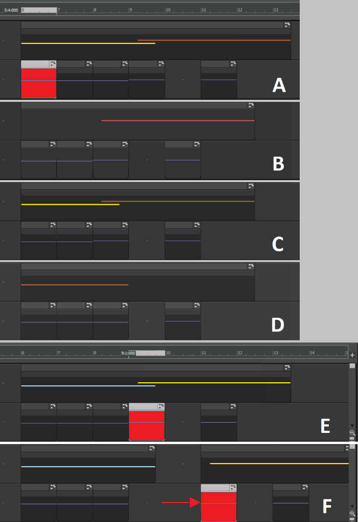 Screen shot of how MIDI data is rearranged when subjected to ripple editing.