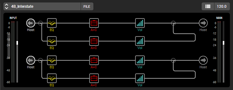 A multiband distortion preset as shown in Line 6's Helix guitar processor.