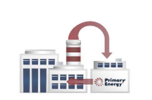 Primay Energy
