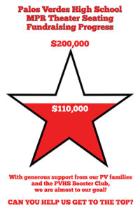 MPR Theatre Seating Fundraising Progress star chart