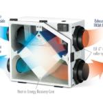 ERV (Energy Recovery Ventilation Unit)