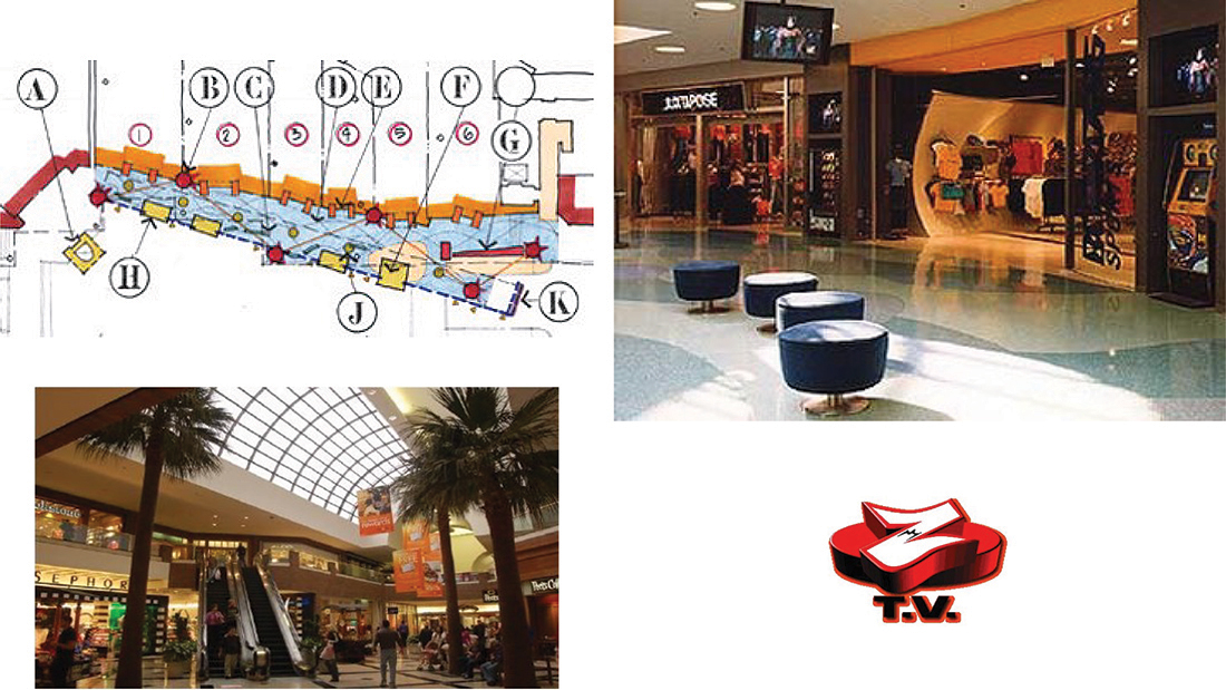Location-based entertainment consultants' experience at The Zone.