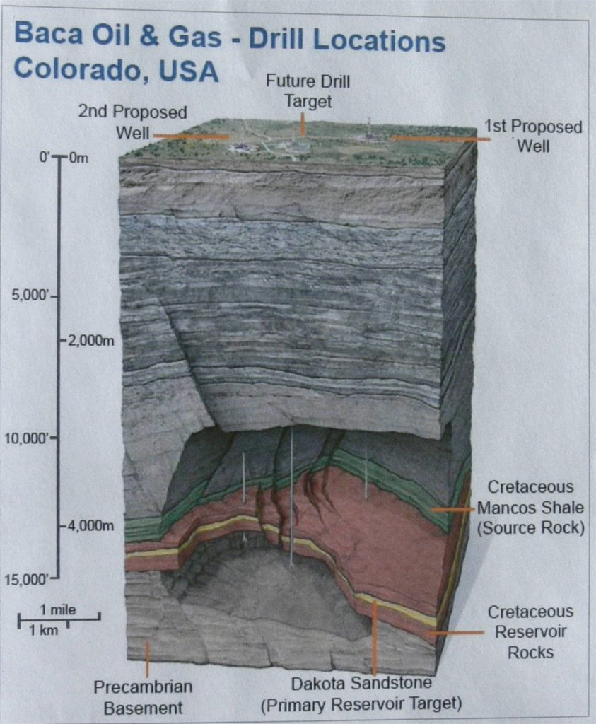 Figure 2. Lexam's cross-section of valley sediments based on 3-D seismic data. The buff-colored unit near the base of the section is designated as Dakota Sandstone (reservoir rock) and the green-colored rock above it is shown as Mancos Shale (source rock). Upper Cretaceous coalbed formations overlying the Mancos Shale are not designated in the Figure. Proposed drill locations in pristine wetlands are at the top of the section