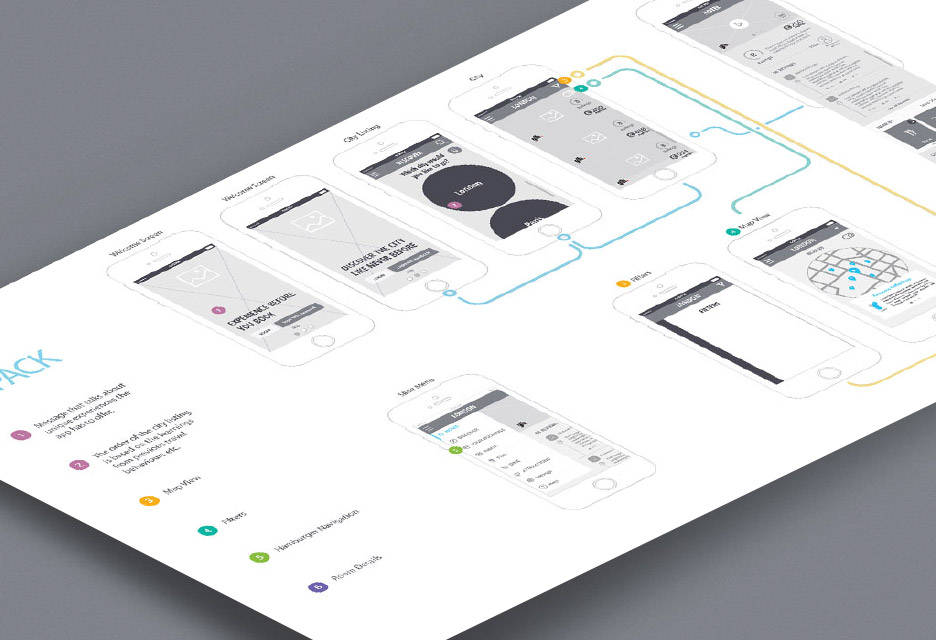 User Workflow Design and Journey Maps