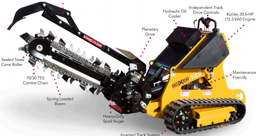 Boxer 120 Trencher Key Features