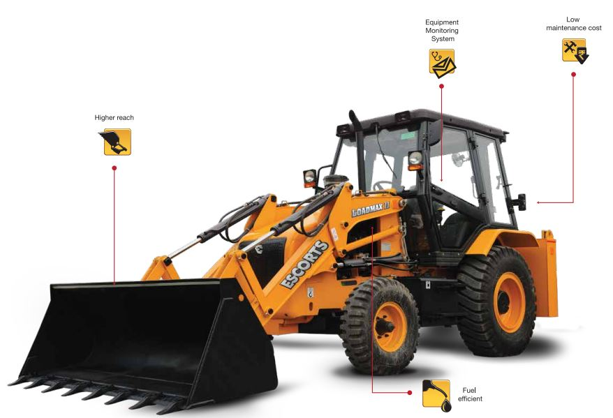 Escorts Loadmax II Backhoe Loader Earthmoving Equipment