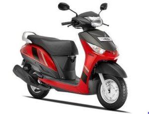 Yamaha Alpha scooter mileage