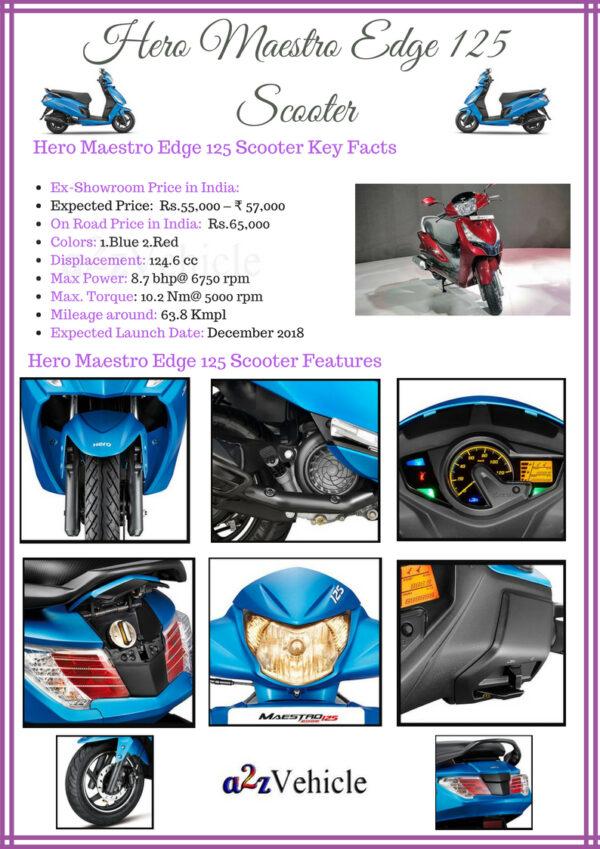 Hero Maestro Edge 125 price specs mileage top speed colors images