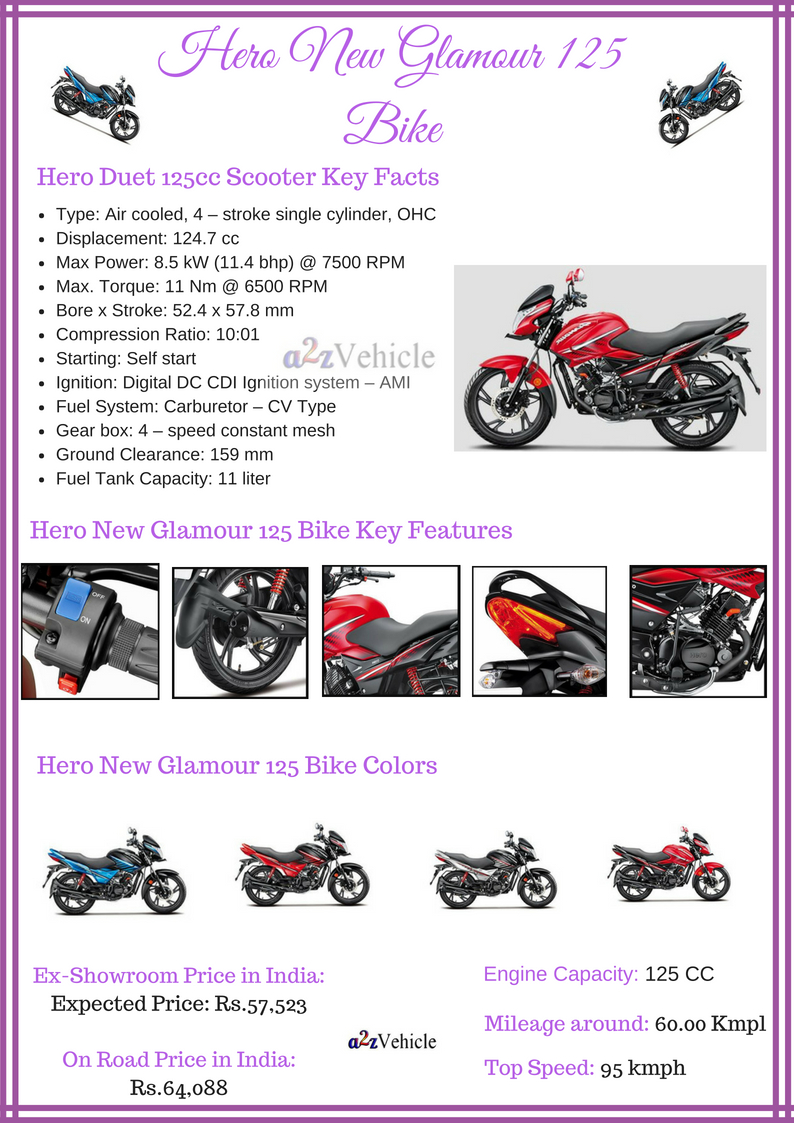 Hero New Glamour 125 price mileage specs top speed colors