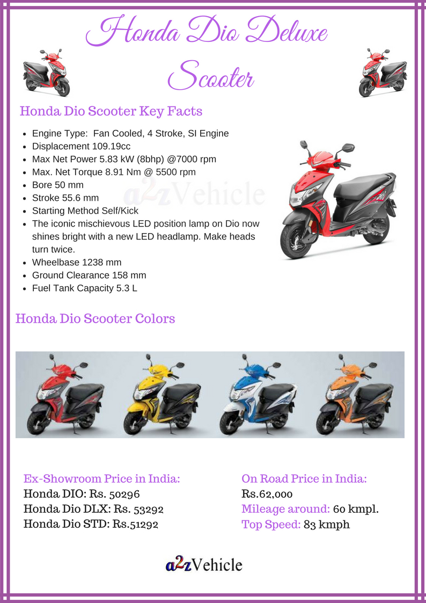 Honda Dio Deluxe Scooter Price specs mileage