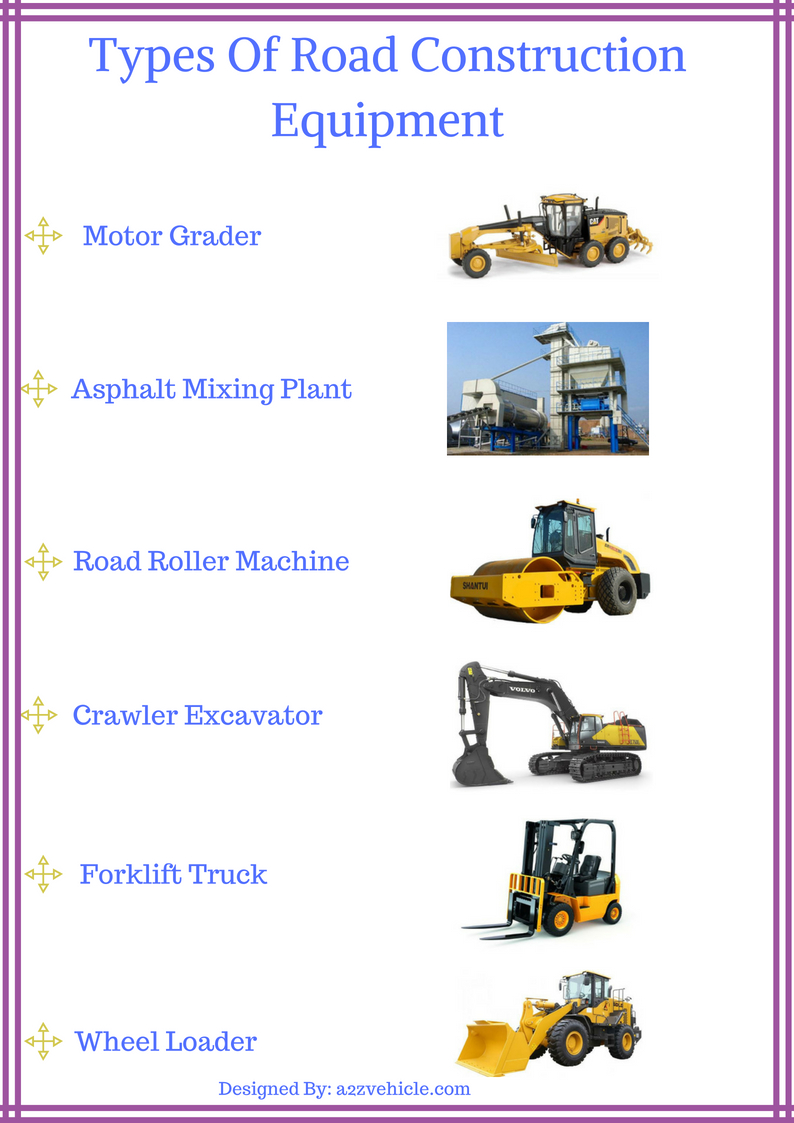 Types Of Road Construction Equipment And Their Uses PDF