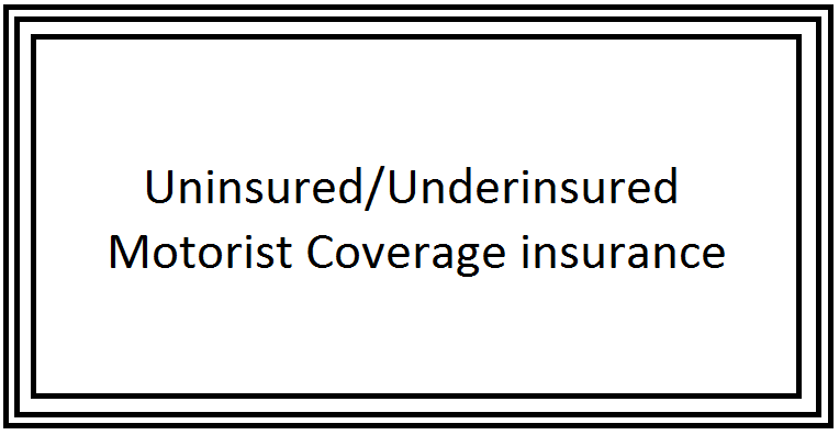 Uninsured Underinsured Motorist Coverage insurance