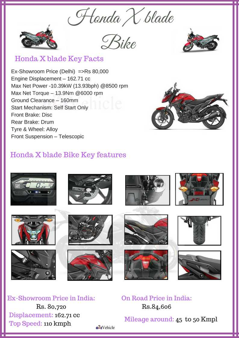 Honda-X-blade-on-road-price-mileage-specs-features-colors_(1)
