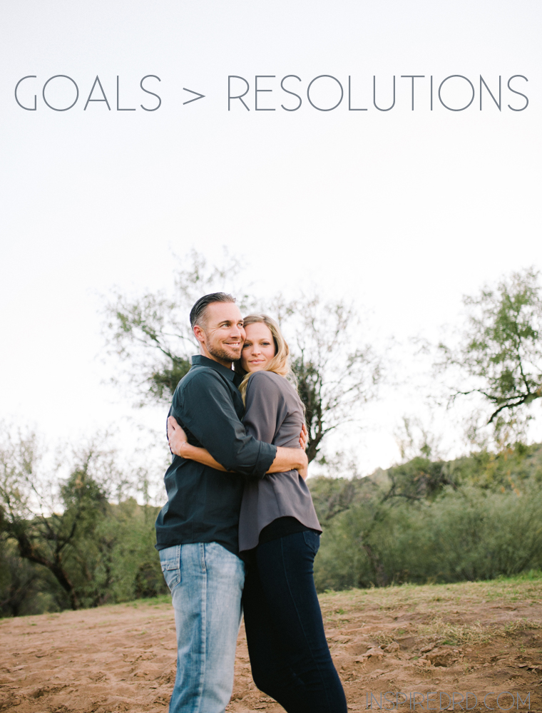 Goals > Resolutions | InspiredRD.com