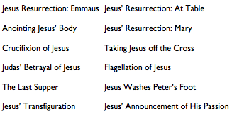 Description of the scenes in the Passion and Resurrection Window