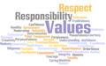 value of goals