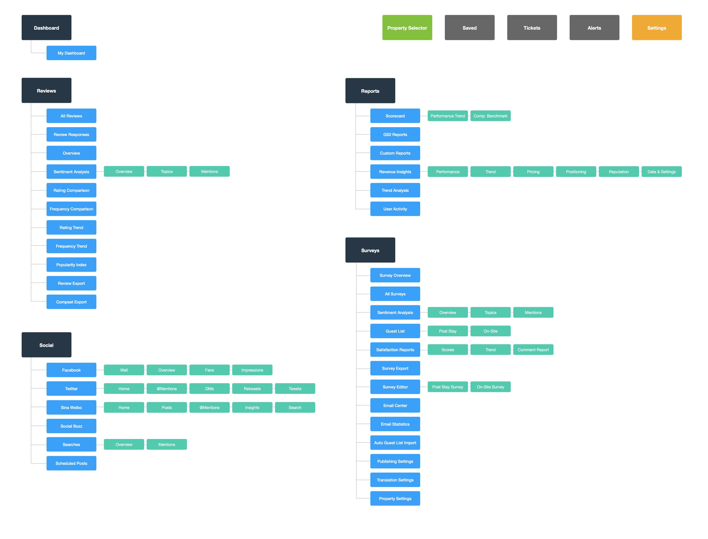 Sitemap-new