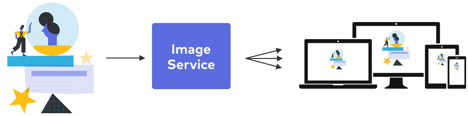 thumbprint-image-service-horiz