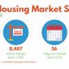 Kansas Housing Market Stats – December 2019