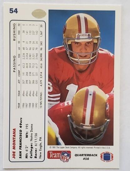 Joe Montana Upper Deck 1991 NFL Card #54 Back.