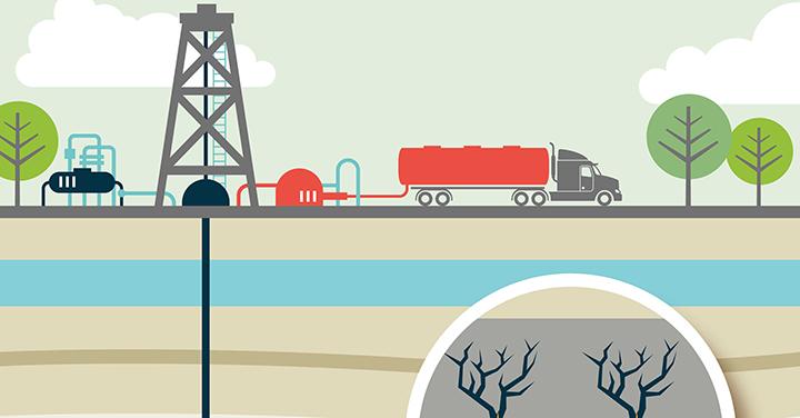Niegan licencias ambientales para pilotos de 'fracking' en el Magdalena Medio