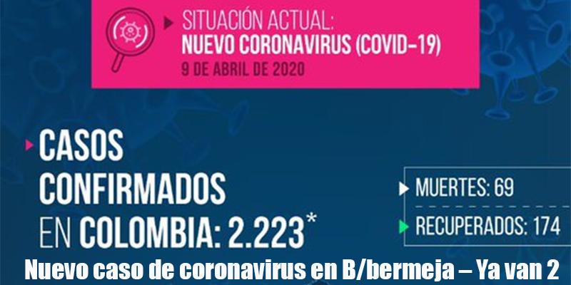 Nuevo caso de Covid-19 en Barrancabermeja, Santander llega a 20 contagios