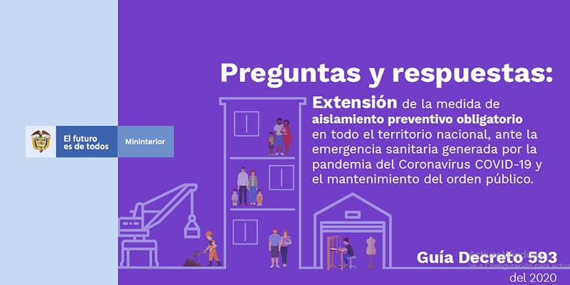 Como funciona la Extensión de la medida de Aislamiento Preventivo Obligatorio