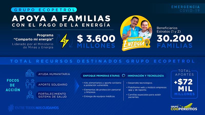 CENIT (Oleoductos - ECP) ayudará a pagar el recibo de energía eléctrica a los colombianos